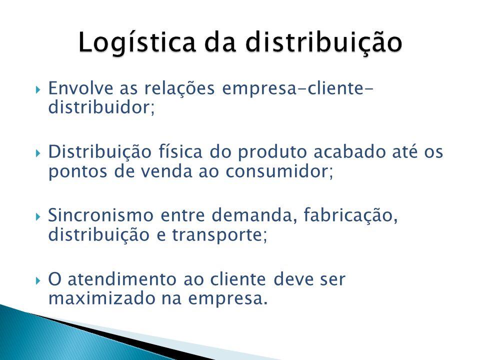 Envolve as relações empresa-cliente- distribuidor; Distribuição física do produto acabado até os pontos de venda ao consumidor; Sincronismo entre dema