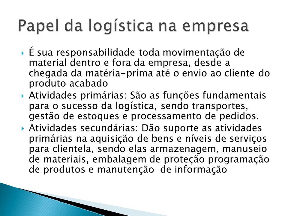 É sua responsabilidade toda movimentação de material dentro e fora da empresa, desde a chegada da matéria-prima até o envio ao cliente do produto acab