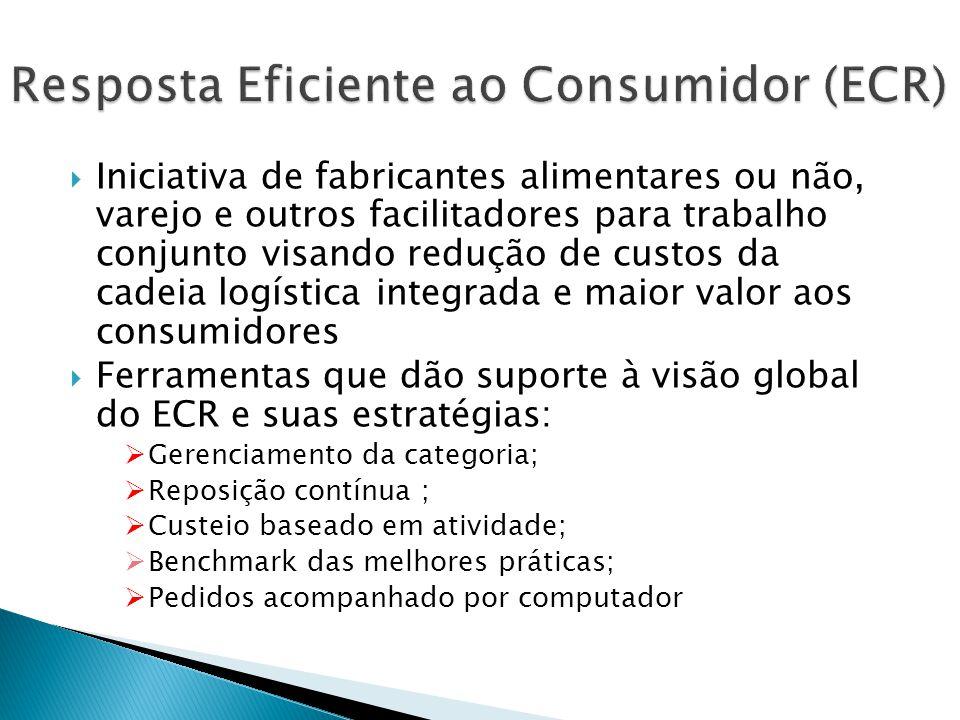 Iniciativa de fabricantes alimentares ou não, varejo e outros facilitadores para trabalho conjunto visando redução de custos da cadeia logística integ