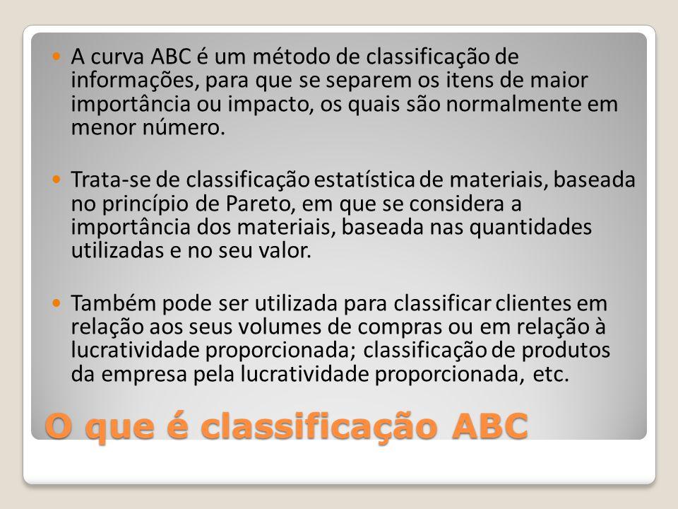 O que é classificação ABC A curva ABC é um método de classificação de informações, para que se separem os itens de maior importância ou impacto, os quais são normalmente em menor número.