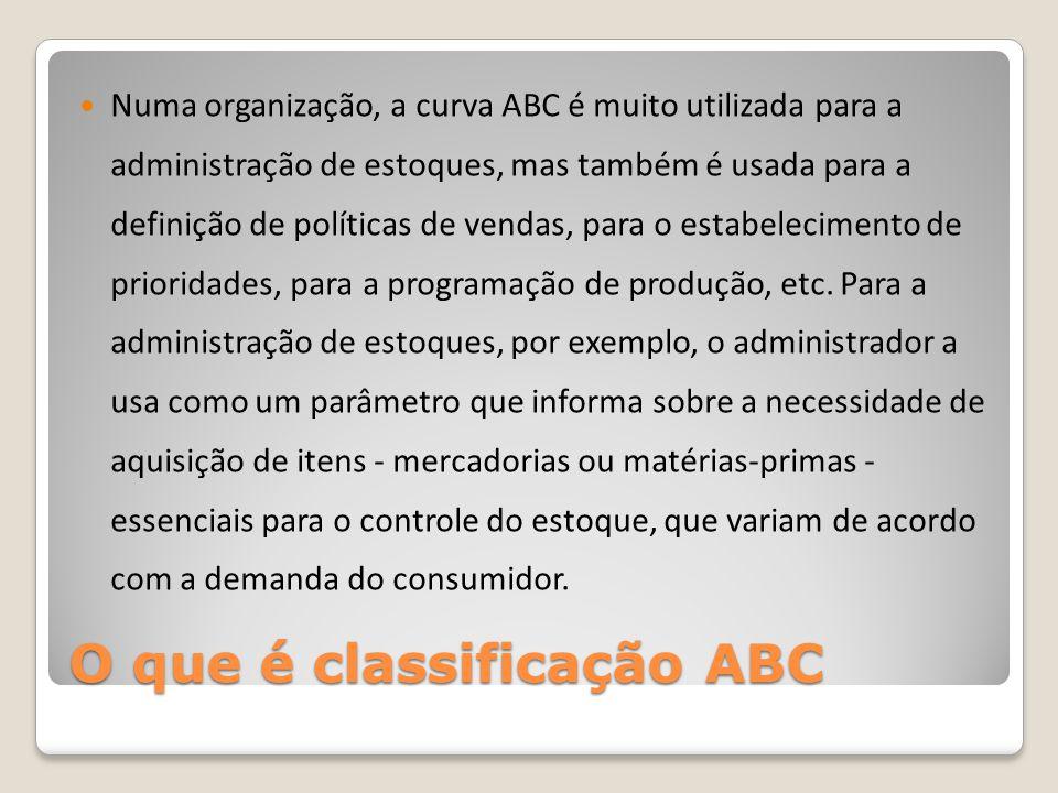 O que é classificação ABC Numa organização, a curva ABC é muito utilizada para a administração de estoques, mas também é usada para a definição de políticas de vendas, para o estabelecimento de prioridades, para a programação de produção, etc.