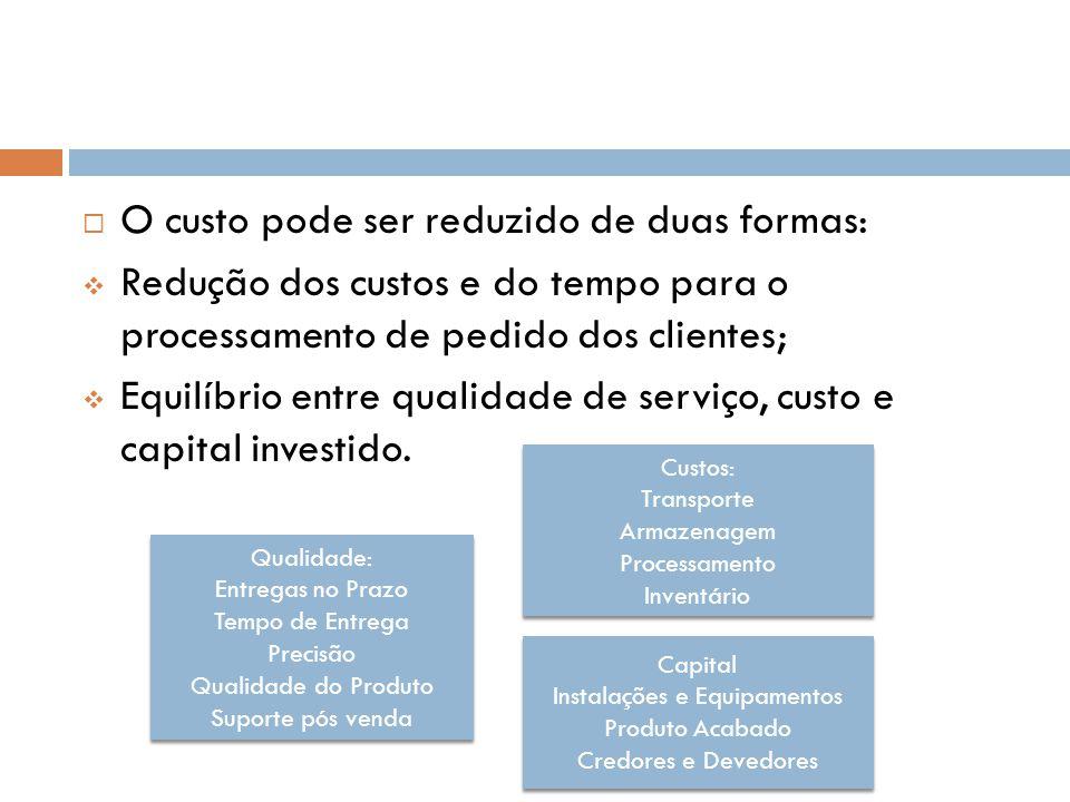 O custo pode ser reduzido de duas formas: Redução dos custos e do tempo para o processamento de pedido dos clientes; Equilíbrio entre qualidade de ser
