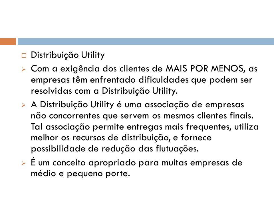 Distribuição Utility Com a exigência dos clientes de MAIS POR MENOS, as empresas têm enfrentado dificuldades que podem ser resolvidas com a Distribuiç