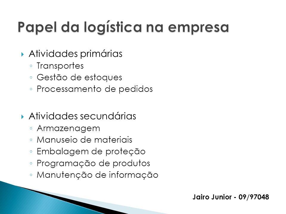 Atividades primárias Transportes Gestão de estoques Processamento de pedidos Atividades secundárias Armazenagem Manuseio de materiais Embalagem de pro