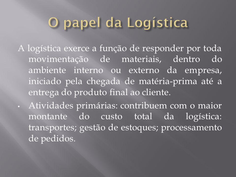 A logística exerce a função de responder por toda movimentação de materiais, dentro do ambiente interno ou externo da empresa, iniciado pela chegada d