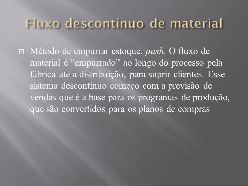 Método de empurrar estoque, push. O fluxo de material é empurrado ao longo do processo pela fábrica até a distribuição, para suprir clientes. Esse sis