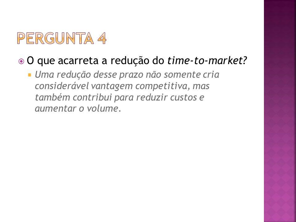 O que acarreta a redução do time-to-market.