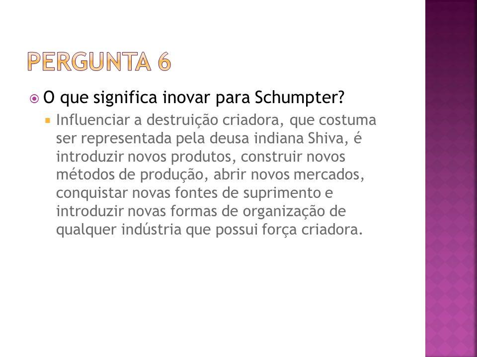O que significa inovar para Schumpter.