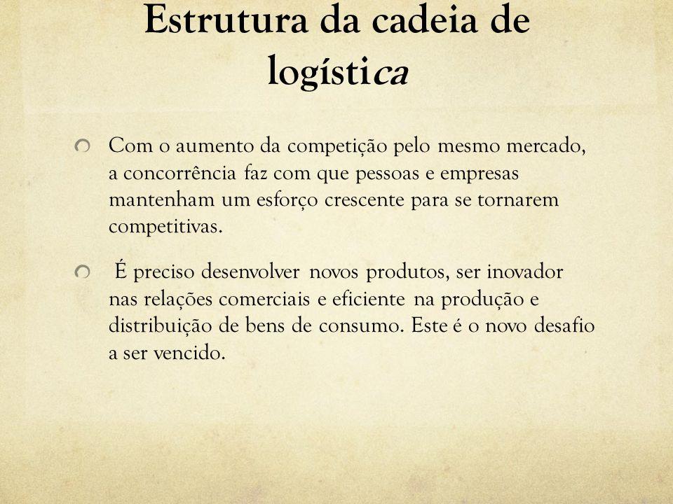 Estrutura da cadeia de logística Com o aumento da competição pelo mesmo mercado, a concorrência faz com que pessoas e empresas mantenham um esforço crescente para se tornarem competitivas.
