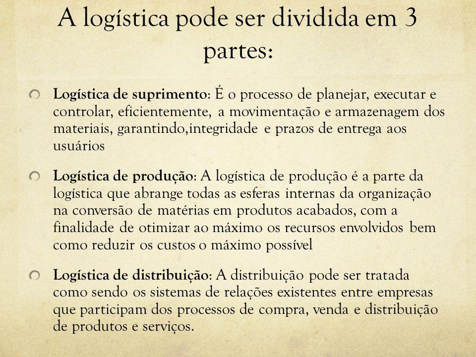 A logística pode ser dividida em 3 partes: Logística de suprimento : É o processo de planejar, executar e controlar, eficientemente, a movimentação e armazenagem dos materiais, garantindo,integridade e prazos de entrega aos usuários Logística de produção : A logística de produção é a parte da logística que abrange todas as esferas internas da organização na conversão de matérias em produtos acabados, com a finalidade de otimizar ao máximo os recursos envolvidos bem como reduzir os custos o máximo possível Logística de distribuição : A distribuição pode ser tratada como sendo os sistemas de relações existentes entre empresas que participam dos processos de compra, venda e distribuição de produtos e serviços.
