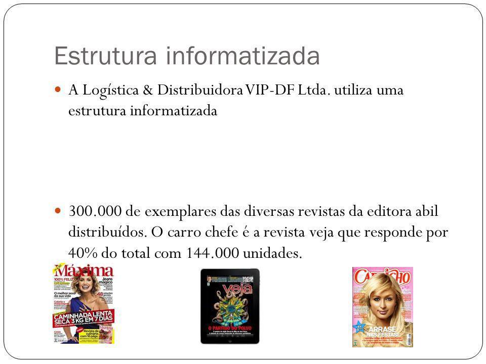 Estrutura informatizada A Logística & Distribuidora VIP-DF Ltda. utiliza uma estrutura informatizada 300.000 de exemplares das diversas revistas da ed