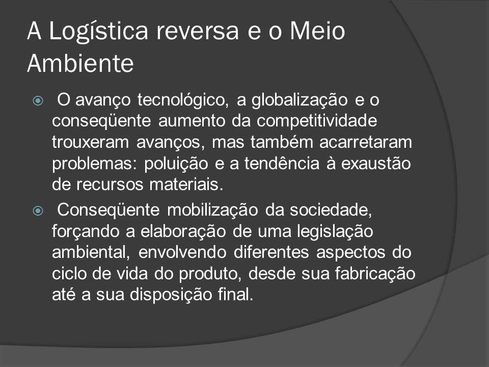 A Logística reversa e o Meio Ambiente O avanço tecnológico, a globalização e o conseqüente aumento da competitividade trouxeram avanços, mas também ac