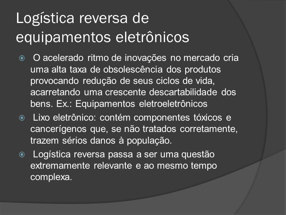 Logística reversa de equipamentos eletrônicos O acelerado ritmo de inovações no mercado cria uma alta taxa de obsolescência dos produtos provocando re