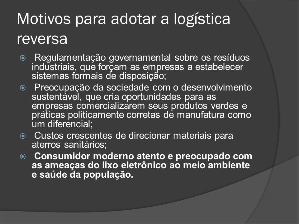Motivos para adotar a logística reversa Regulamentação governamental sobre os resíduos industriais, que forçam as empresas a estabelecer sistemas form