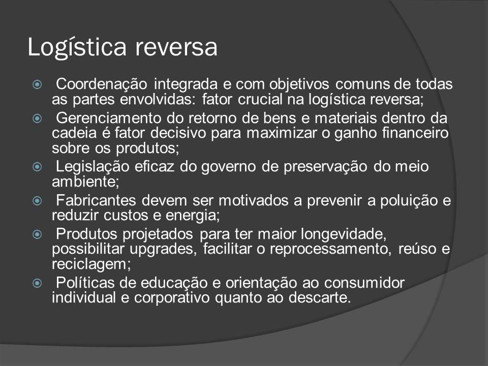 Logística reversa Coordenação integrada e com objetivos comuns de todas as partes envolvidas: fator crucial na logística reversa; Gerenciamento do ret