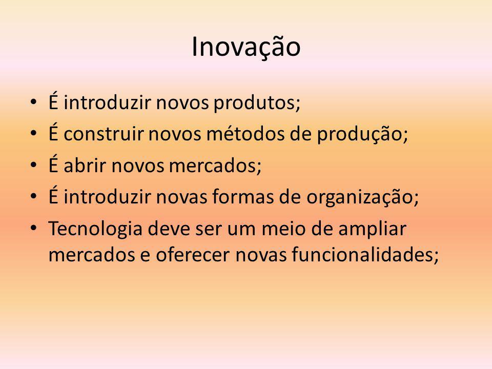 Inovação É introduzir novos produtos; É construir novos métodos de produção; É abrir novos mercados; É introduzir novas formas de organização; Tecnologia deve ser um meio de ampliar mercados e oferecer novas funcionalidades;