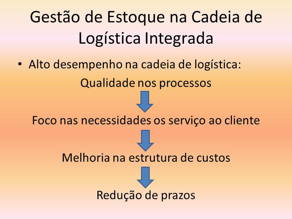 Alto desempenho na cadeia de logística: Qualidade nos processos Foco nas necessidades os serviço ao cliente Melhoria na estrutura de custos Redução de prazos Gestão de Estoque na Cadeia de Logística Integrada