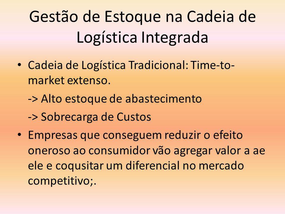 Cadeia de Logística Tradicional: Time-to- market extenso.