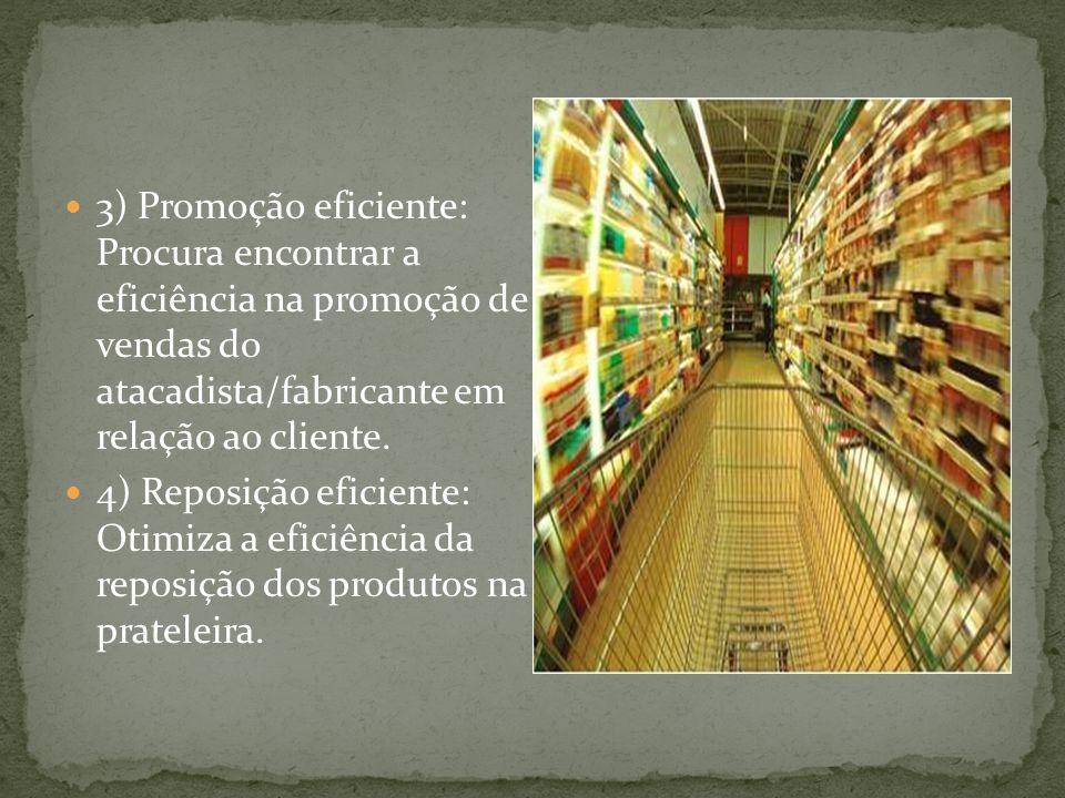 3) Promoção eficiente: Procura encontrar a eficiência na promoção de vendas do atacadista/fabricante em relação ao cliente. 4) Reposição eficiente: Ot