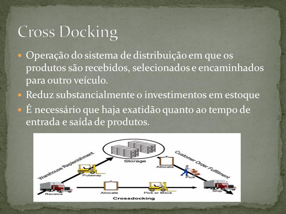 Operação do sistema de distribuição em que os produtos são recebidos, selecionados e encaminhados para outro veículo. Reduz substancialmente o investi