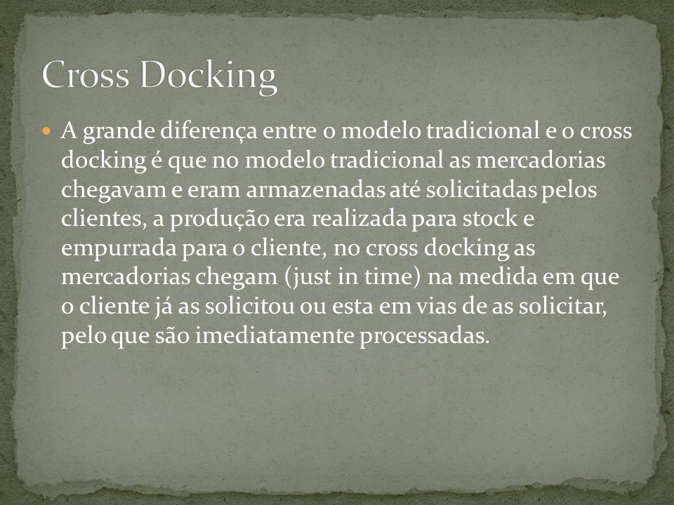 A grande diferença entre o modelo tradicional e o cross docking é que no modelo tradicional as mercadorias chegavam e eram armazenadas até solicitadas