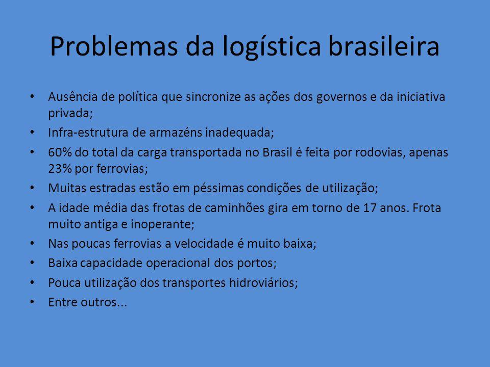 Problemas da logística brasileira Ausência de política que sincronize as ações dos governos e da iniciativa privada; Infra-estrutura de armazéns inade