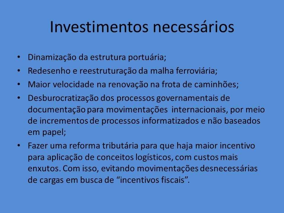 Investimentos necessários Dinamização da estrutura portuária; Redesenho e reestruturação da malha ferroviária; Maior velocidade na renovação na frota