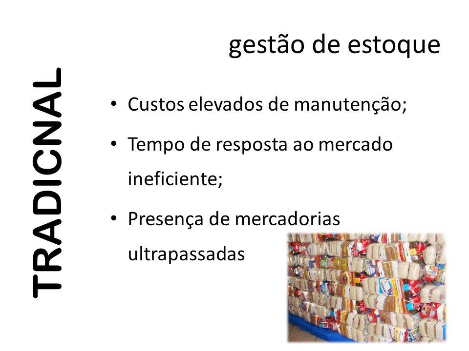 gestão de estoque Custos elevados de manutenção; Tempo de resposta ao mercado ineficiente; Presença de mercadorias ultrapassadas TRADICNAL