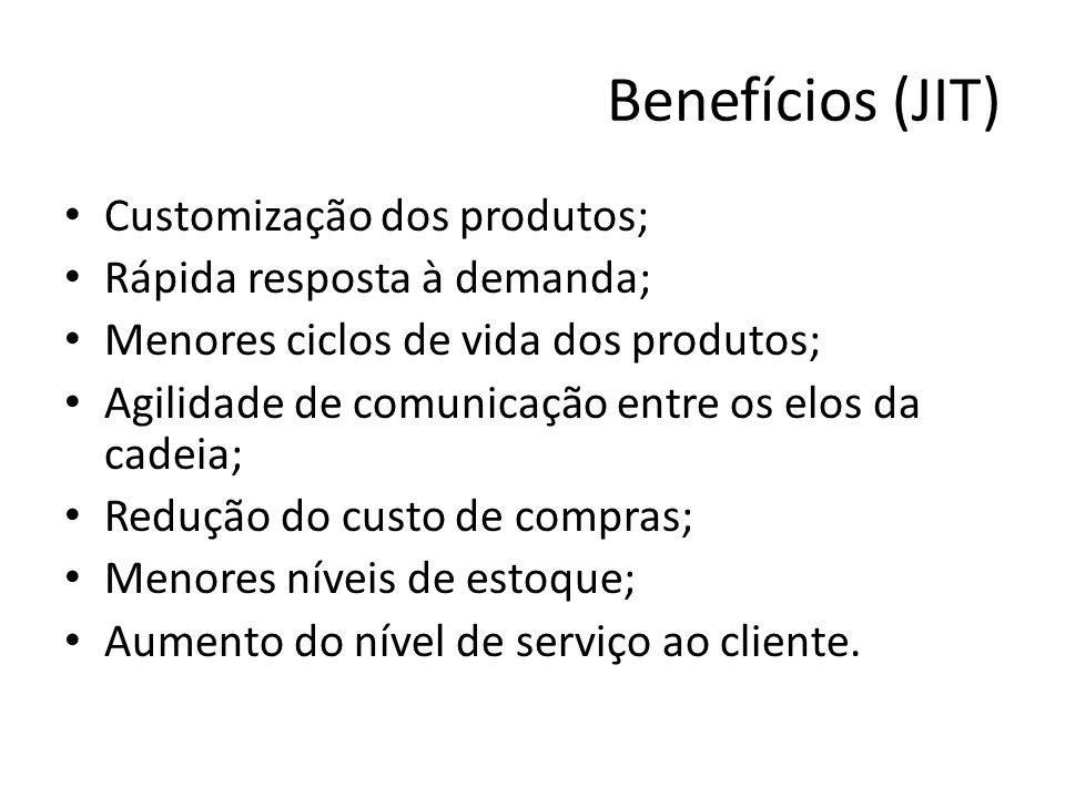 Benefícios (JIT) Customização dos produtos; Rápida resposta à demanda; Menores ciclos de vida dos produtos; Agilidade de comunicação entre os elos da cadeia; Redução do custo de compras; Menores níveis de estoque; Aumento do nível de serviço ao cliente.