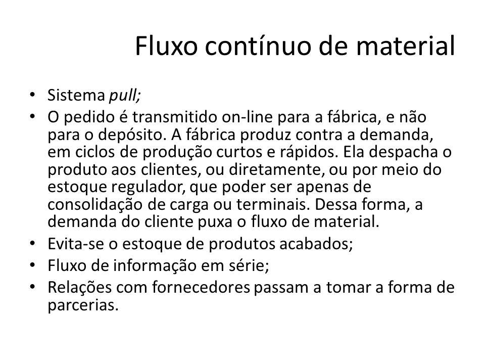 Fluxo contínuo de material Sistema pull; O pedido é transmitido on-line para a fábrica, e não para o depósito. A fábrica produz contra a demanda, em c