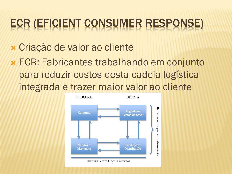 Criação de valor ao cliente ECR: Fabricantes trabalhando em conjunto para reduzir custos desta cadeia logística integrada e trazer maior valor ao cliente