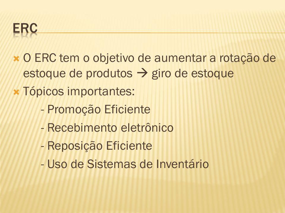 O ERC tem o objetivo de aumentar a rotação de estoque de produtos giro de estoque Tópicos importantes: - Promoção Eficiente - Recebimento eletrônico - Reposição Eficiente - Uso de Sistemas de Inventário