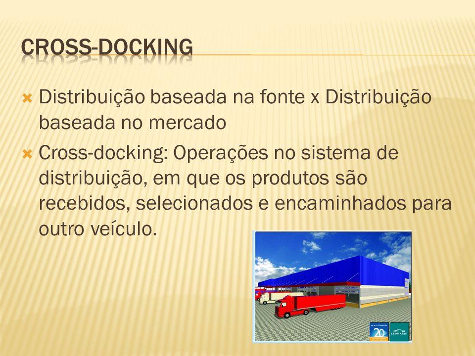 Distribuição baseada na fonte x Distribuição baseada no mercado Cross-docking: Operações no sistema de distribuição, em que os produtos são recebidos, selecionados e encaminhados para outro veículo.