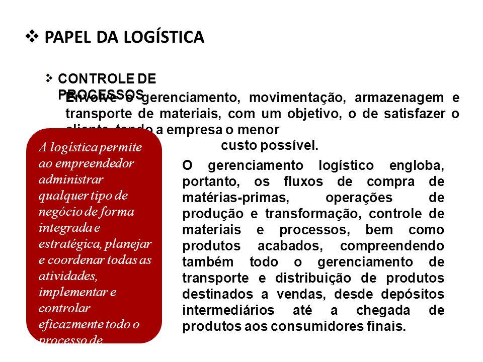 PAPEL DA LOGÍSTICA CONTROLE DE PROCESSOS Envolve o gerenciamento, movimentação, armazenagem e transporte de materiais, com um objetivo, o de satisfazer o cliente, tendo a empresa o menor custo possível.