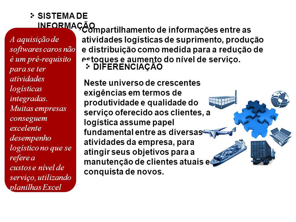 Compartilhamento de informações entre as atividades logísticas de suprimento, produção e distribuição como medida para a redução de estoques e aumento do nível de serviço.