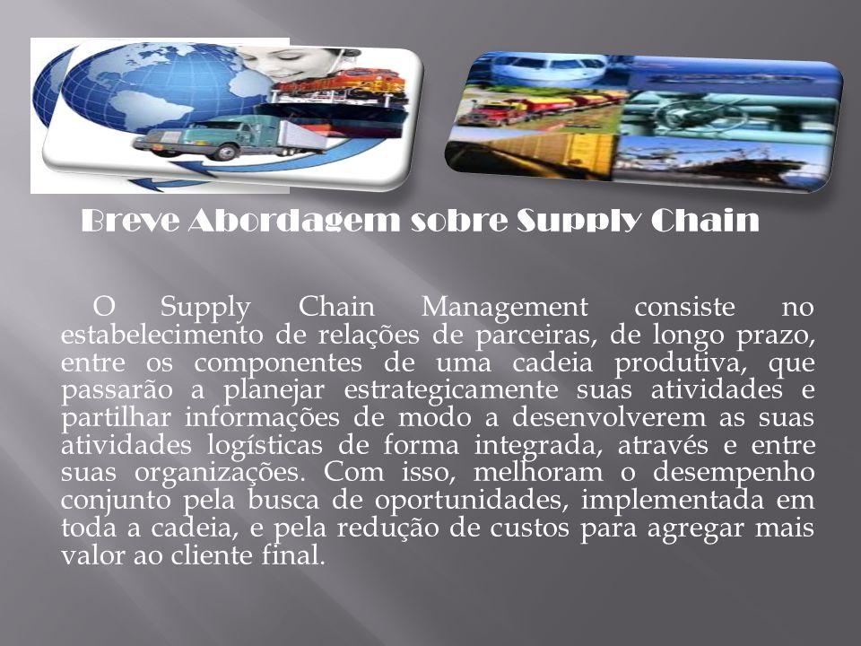 Breve Abordagem sobre Supply Chain O Supply Chain Management consiste no estabelecimento de relações de parceiras, de longo prazo, entre os componente