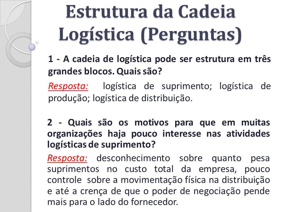 Estrutura da Cadeia Logística (Perguntas) 1 - A cadeia de logística pode ser estrutura em três grandes blocos. Quais são? Resposta: logística de supri
