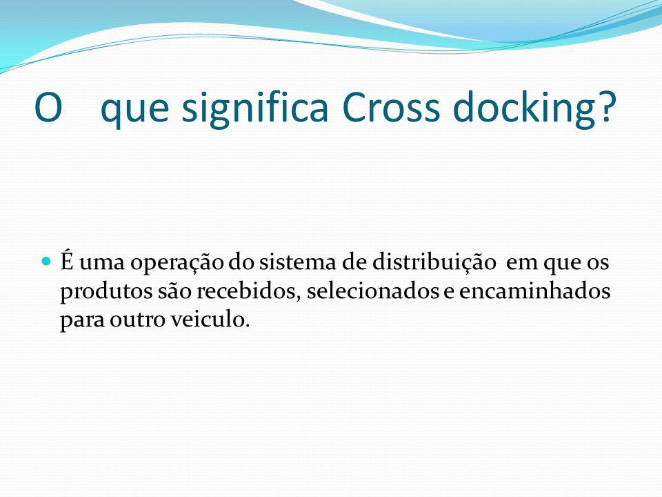 O que significa Cross docking? É uma operação do sistema de distribuição em que os produtos são recebidos, selecionados e encaminhados para outro veic