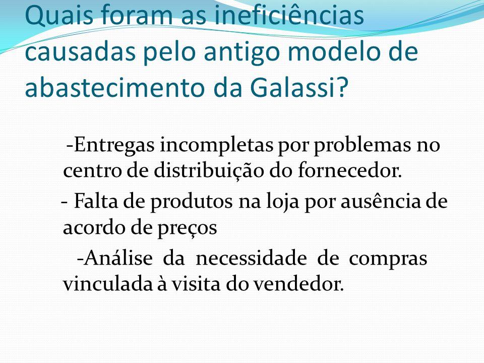 Quais foram as ineficiências causadas pelo antigo modelo de abastecimento da Galassi? -Entregas incompletas por problemas no centro de distribuição do