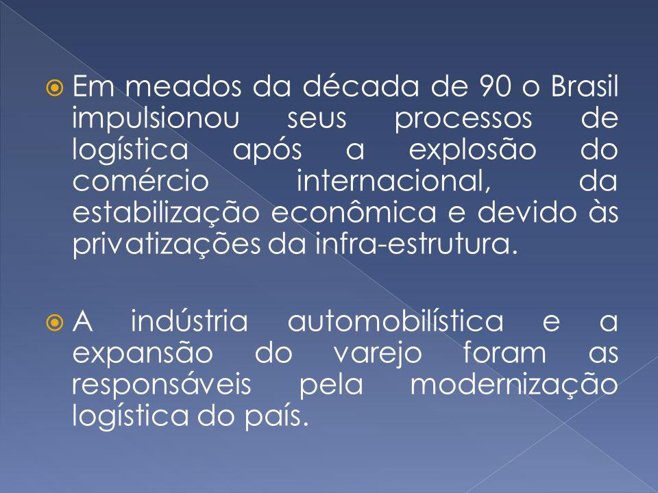 Em meados da década de 90 o Brasil impulsionou seus processos de logística após a explosão do comércio internacional, da estabilização econômica e dev