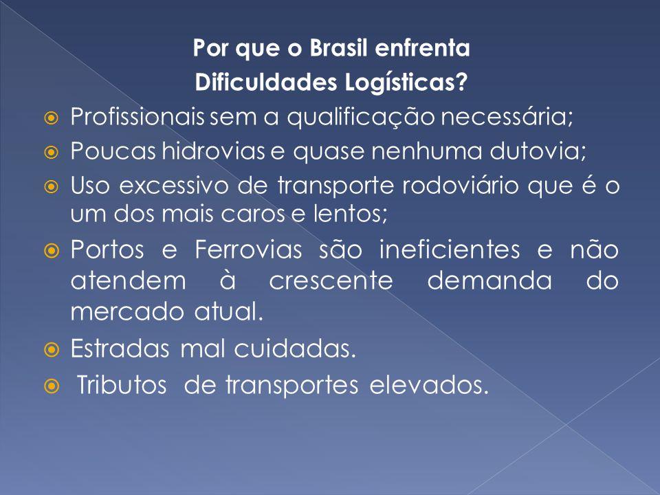 Por que o Brasil enfrenta Dificuldades Logísticas? Profissionais sem a qualificação necessária; Poucas hidrovias e quase nenhuma dutovia; Uso excessiv