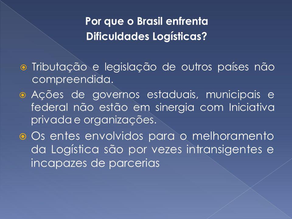 Por que o Brasil enfrenta Dificuldades Logísticas? Tributação e legislação de outros países não compreendida. Ações de governos estaduais, municipais
