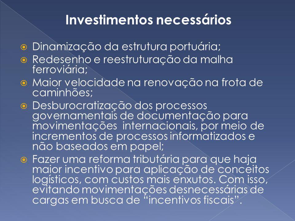 Referências http://www.techoje.com.br/site/techoje/c ategoria/detalhe_artigo/312 http://logisticaetransporte.blogspot.com/20 08/08/cross-docking-trade-off-logstico.html http://www.vwcaminhoeseonibus.com.br/p t/company_factory_brasil_modular- consortium.aspx http://www.wirelessbrasil.org/wirelessbr/col aboradores/sandra_santana/rfid_01.html http://www.ogerente.com.br/novo/artigos_ ler.php?canal=11&canallocal=41&canalsu b2=131&id=1759 http://pt.wikipedia.org/wiki/Curva_ABC