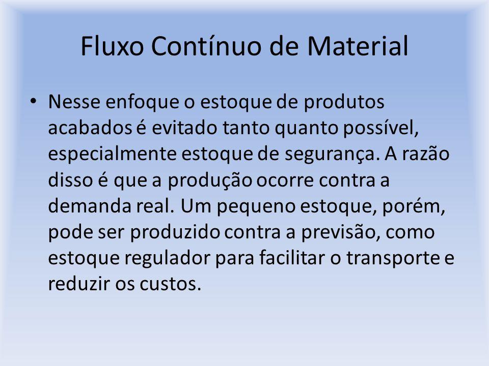 Fluxo Contínuo de Material Nesse enfoque o estoque de produtos acabados é evitado tanto quanto possível, especialmente estoque de segurança. A razão d