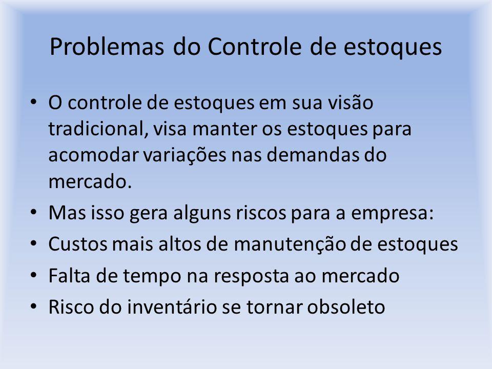 Problemas do Controle de estoques O controle de estoques em sua visão tradicional, visa manter os estoques para acomodar variações nas demandas do mer