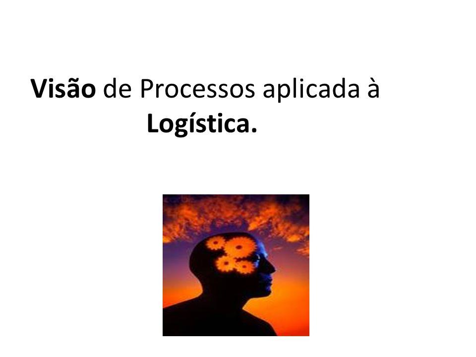 Visão de Processos aplicada à Logística.