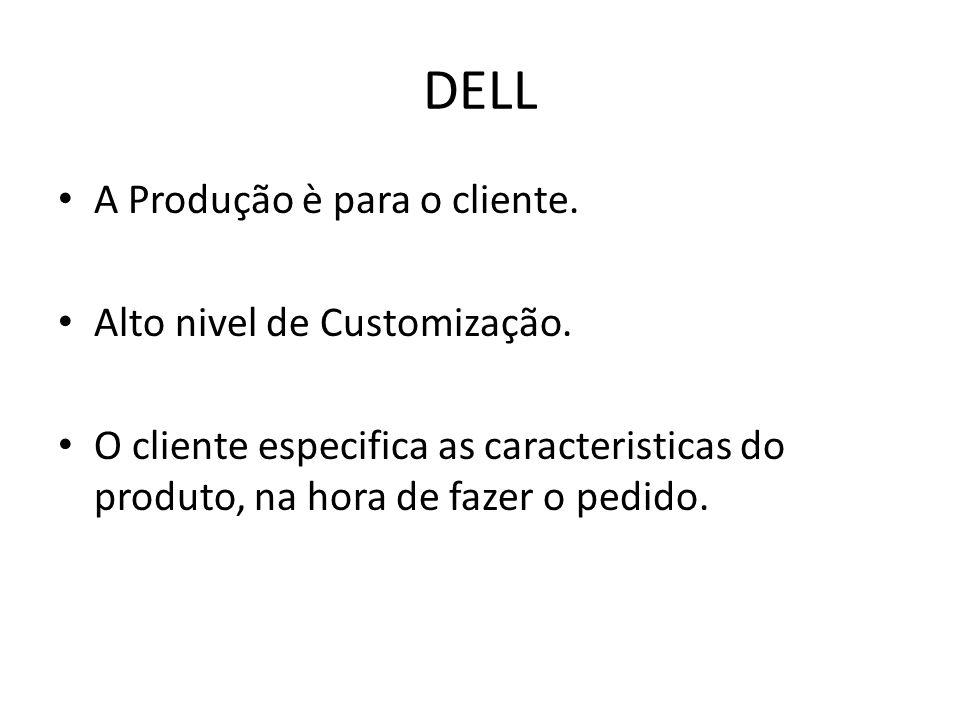 DELL A Produção è para o cliente. Alto nivel de Customização.