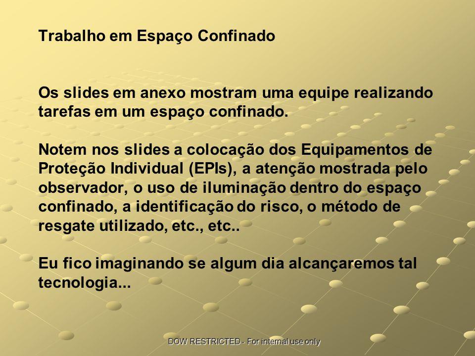DOW RESTRICTED - For internal use only Colocação do EPI