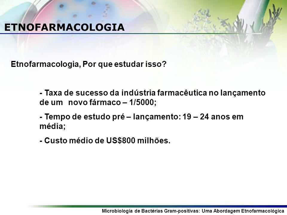 Microbiologia de Bactérias Gram-positivas: Uma Abordagem Etnofarmacológica ETAPAS PARA O LANÇAMENTO DE UM NOVO FÁRMACO 1 – Descoberta: Validação do alvo e a descoberta do fármaco propriamente dito; 2 – Fase pré – clínica (FPC): testes em laboratório com e sem modelos animais; 3 – FPC fase I: Avaliação de segurança e dosagem; 4 - FPC fase II: Eficácia e efeitos colaterais; 5 - FPC fase III: Reações adversas; 6 – Aprovação e acompanhamento mercadológico.