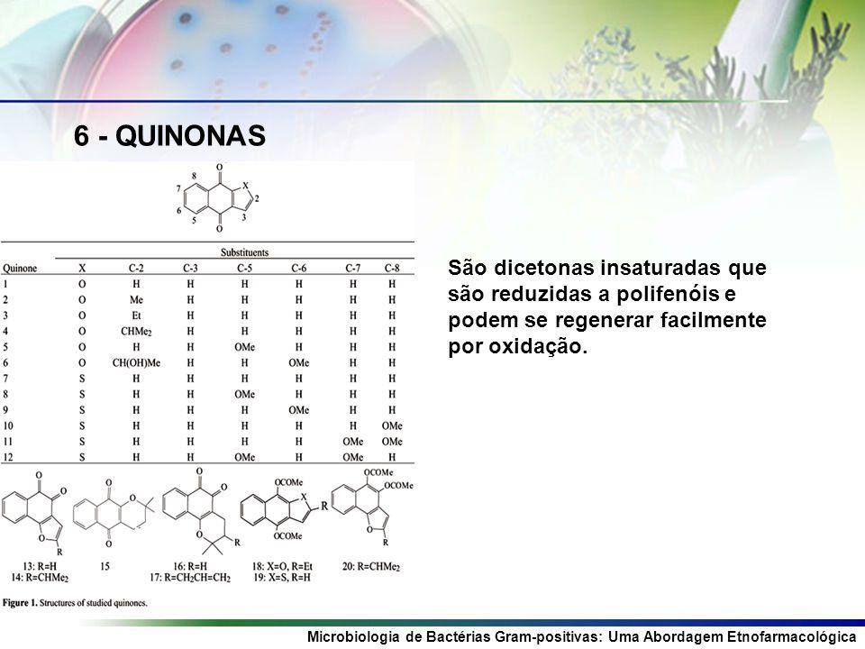 Microbiologia de Bactérias Gram-positivas: Uma Abordagem Etnofarmacológica 6 - QUINONAS São dicetonas insaturadas que são reduzidas a polifenóis e podem se regenerar facilmente por oxidação.